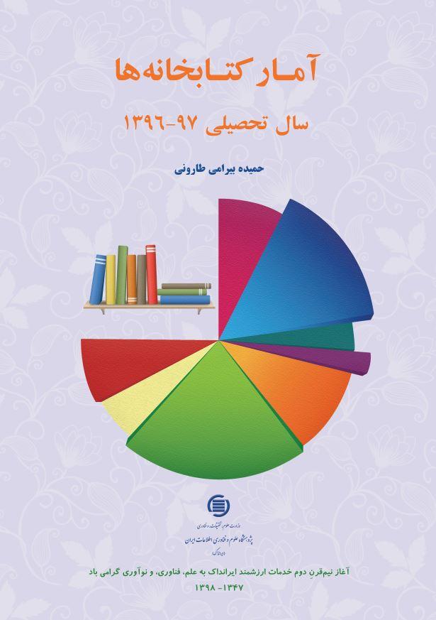آمار کتابخانهها: سال تحصیلی 97-1396
