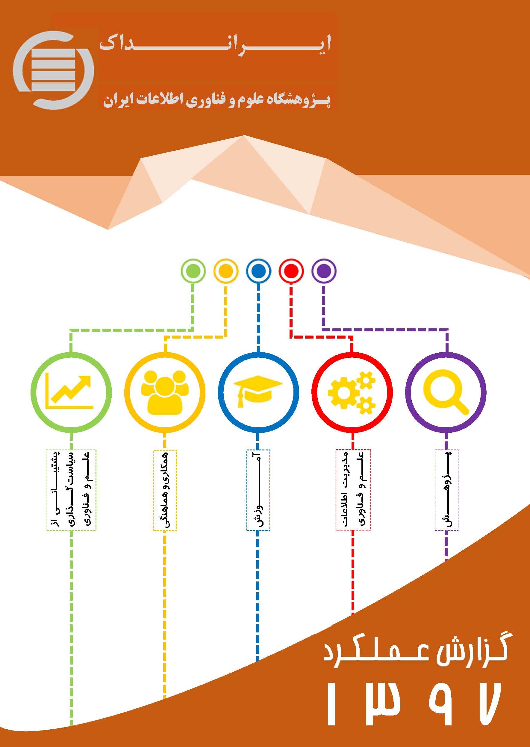 گزارش عملکرد پژوهشگاه علوم فناوری اطلاعات ایران (ایرانداک): سال 1397